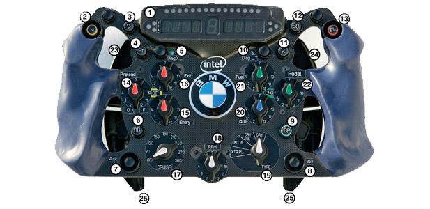 Jak prowadzić bolid BMW
