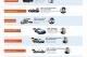 Samochody Bonda