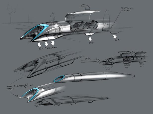 hyperloop prędkość