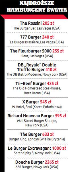 hamburger_graf.jpg