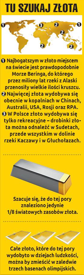 zloto_belka.jpg