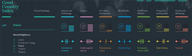 good-country-index-2.jpg