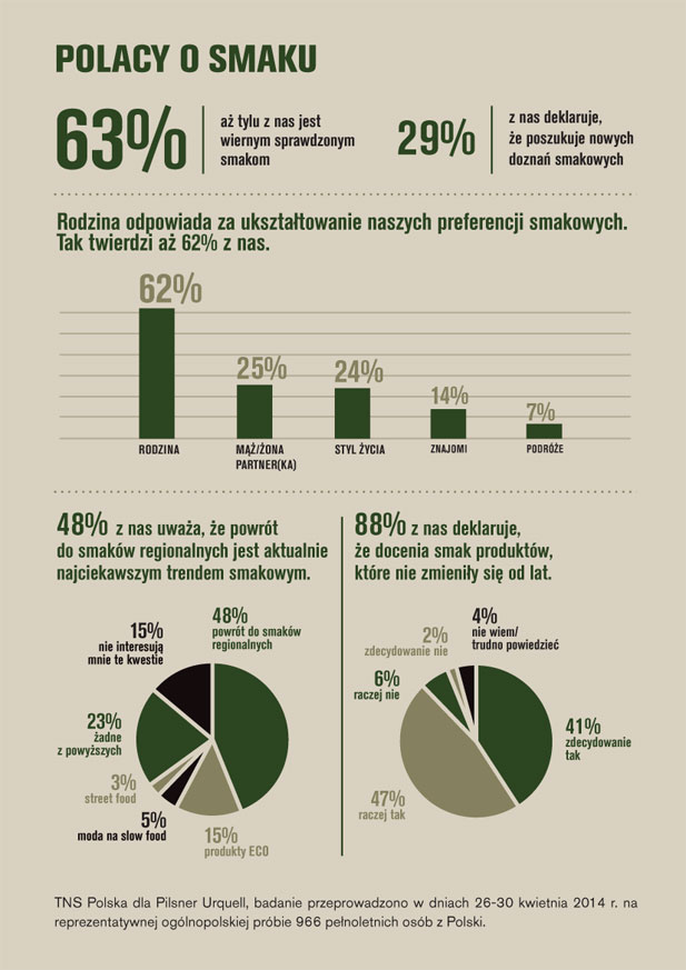 pilsner-infogr.jpg