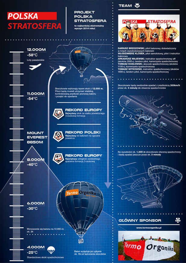 polska-stratosfera-plakat.jpg