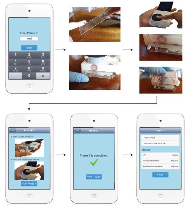 test-hiv-smartfon1.jpg