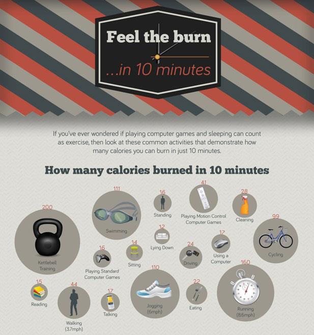 kalorie-10-minut1.jpg