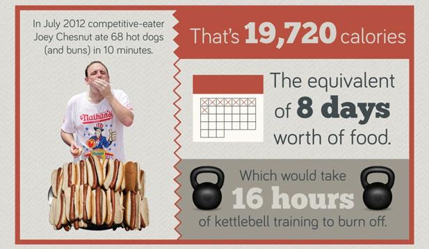 kalorie-10-minut2.jpg