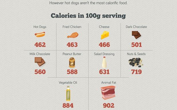 kalorie-10-minut2a.jpg