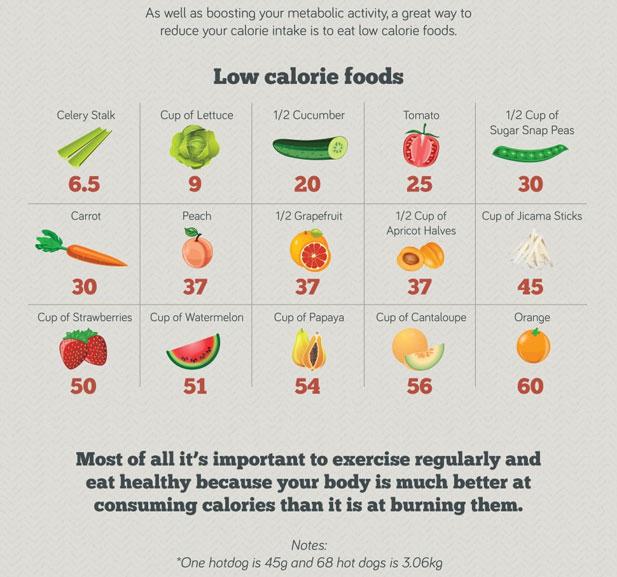 kalorie-10-minut4.jpg