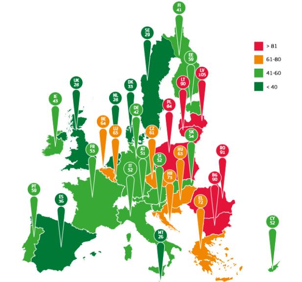 Raport UE dotyczący bezpieczeństwa na drogach 2014