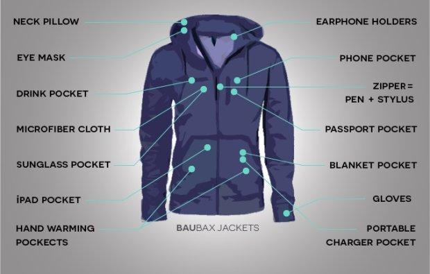 z18812709Q,Idealna-kurtka-dla-podrozujacych-.jpg