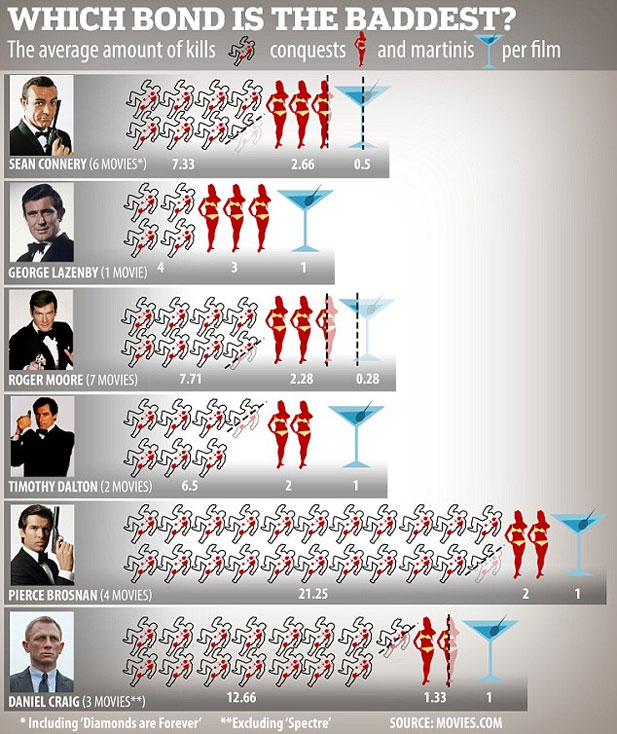 bond-zwyrodnialy.jpg