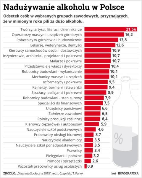 nadużywanie alkoholu pap.jpg