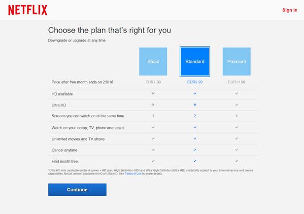 netflix-ceny.jpg