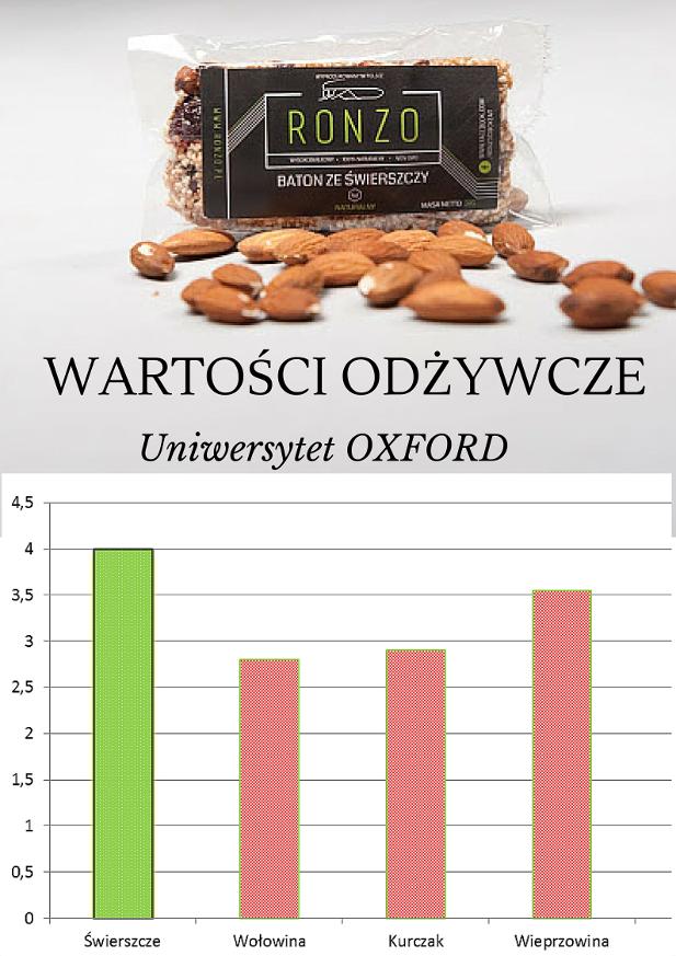 RONZO OXFORD.jpg