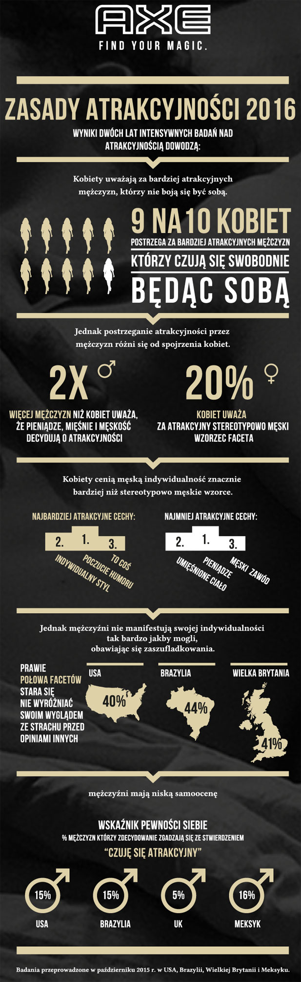 axe-infografika.jpg