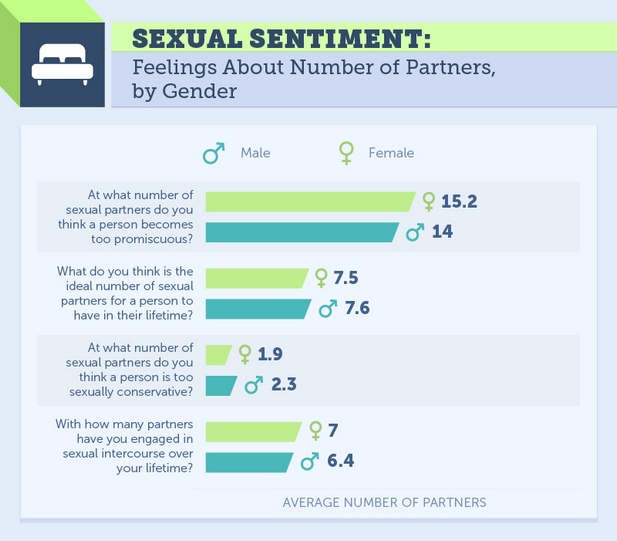 sexual_sentiment_by_gender.jpg
