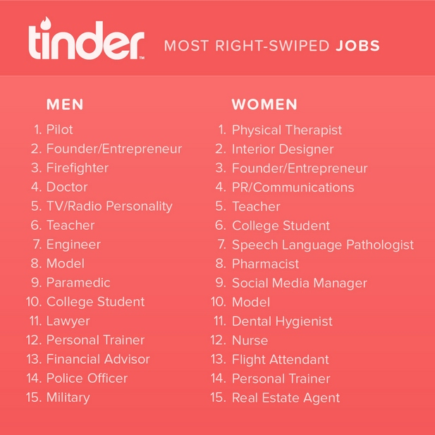 top_jobs_list.jpg