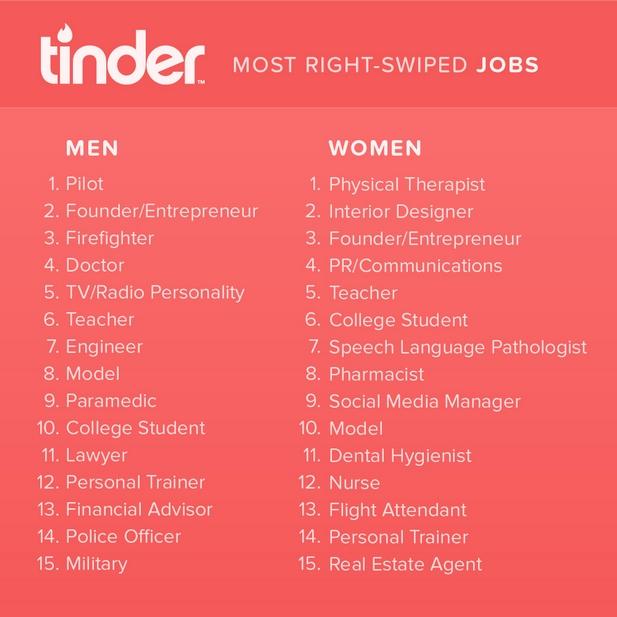 top_jobs_list.jpg