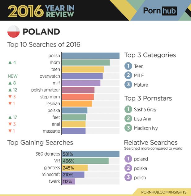 polska ph.png