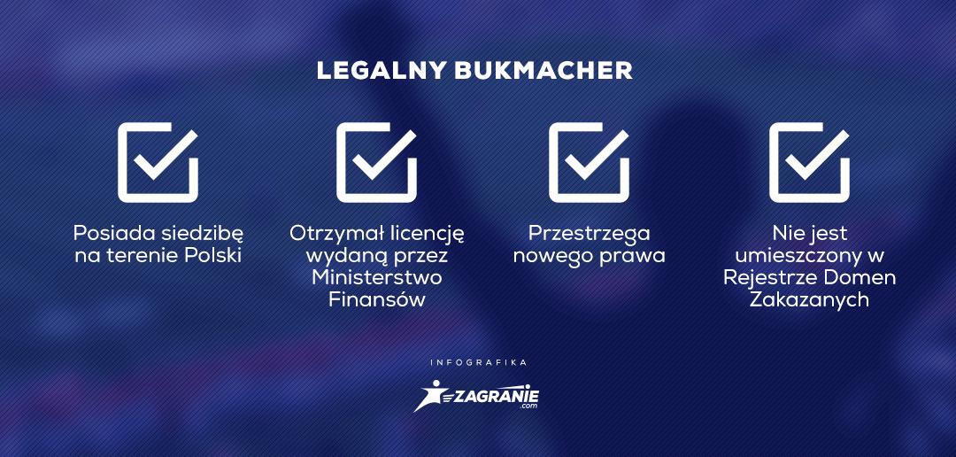 legalni-bukmacherzy-cechy.png