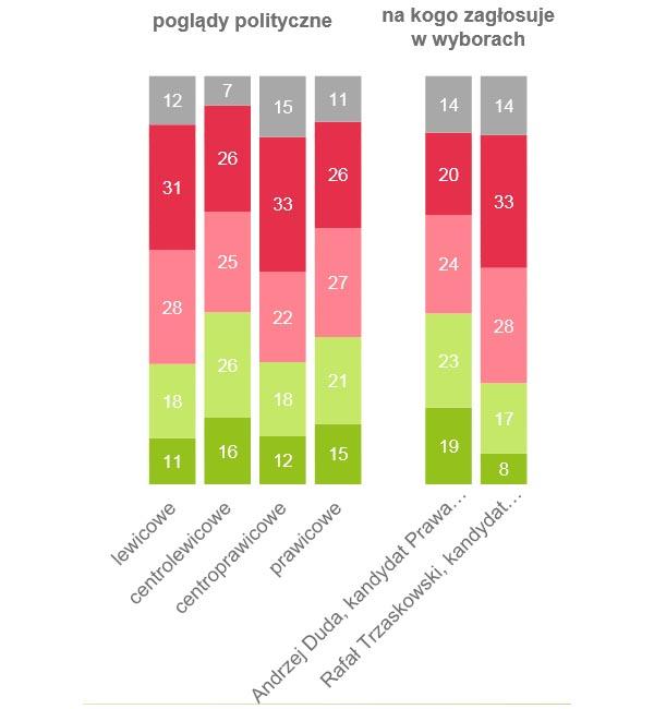 karanie-za-posiadanie-marihuany-sondaz-kantar-poglady-polityczne.jpg